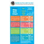 Dog Size Charts, pet care, animal supply, dog bandage, pet shop
